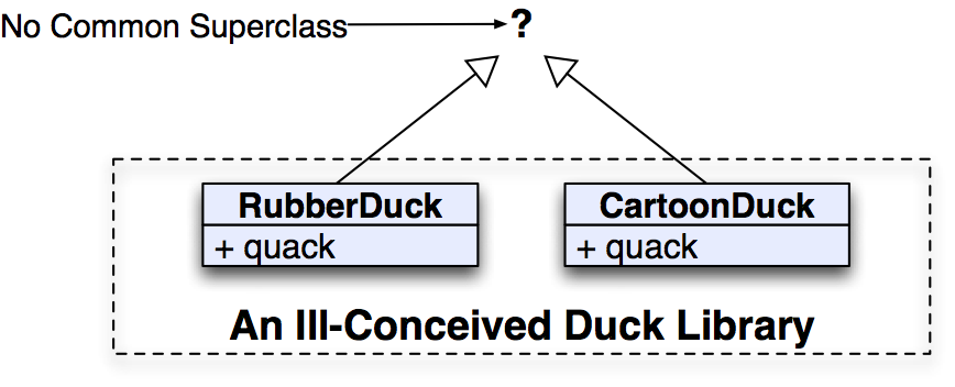 Ill-Conceived Duck Library